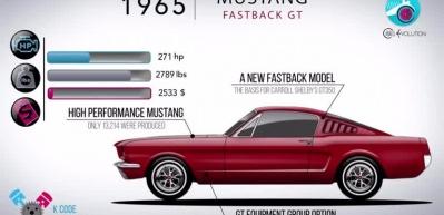 Mustang'in hikayesi böyle başladı