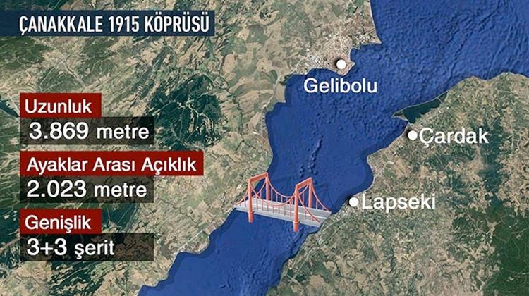 1915 Çanakkale Köprüsü tam nereden geçiyor? Ne zaman biter