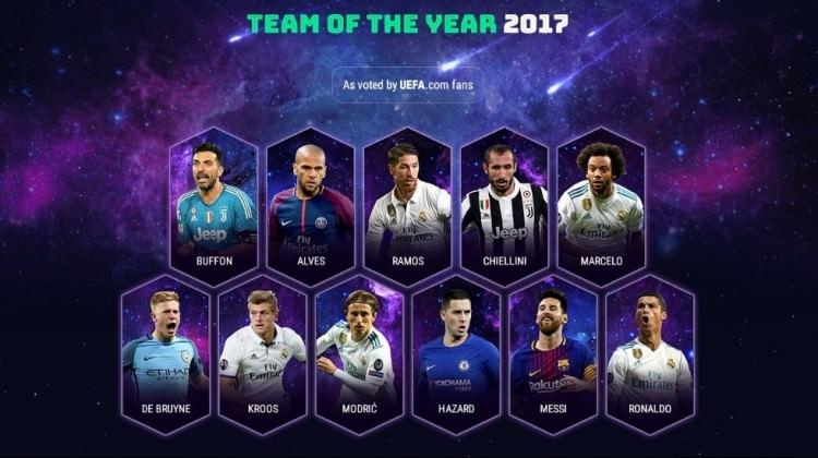 UEFA yılın takımı belli oldu!