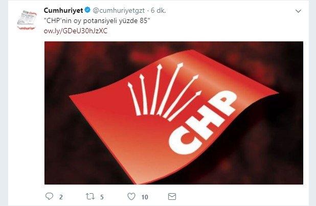 En kısa fıkra: CHP'nin oy potansiyeli yüzde 85