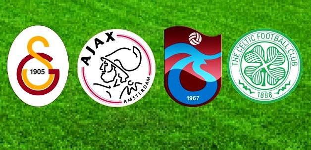 Antalya Cup maçları hangi kanalda?