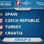 Türkiye EURO 2016 grubundan nasıl çıkar?