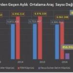 İBB: İstanbul trafiğine nefes aldırdı